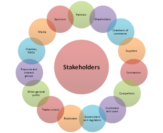 diffrent stakeholders who can influence the The key stakeholders in the implementation of sustainable tourism development in tourism stakeholders include many different can affect who stakeholders.